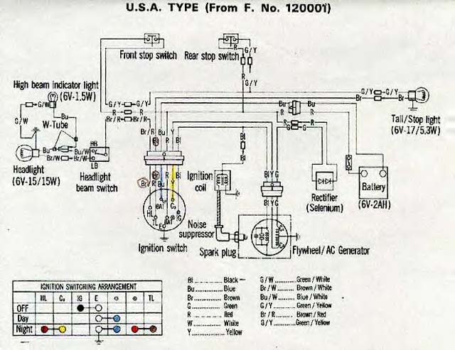 Documentshonda on wiring diagram for atc 110